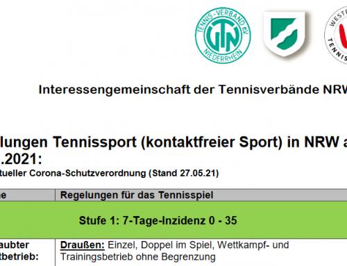 Übersicht Regelungen für Tennissport ab 28.05.2021